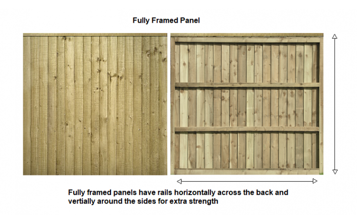 Feather Edge Fully Framed Panels